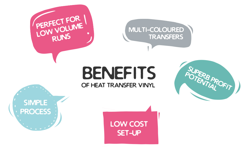 Benefits of Heat Transfer Vinyl