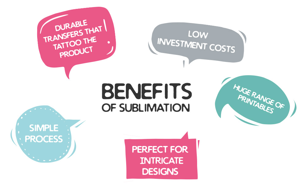 Benefits of Sublimation